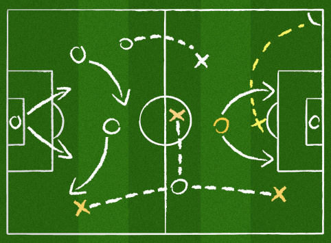 Fotbollens ledarskap strategi