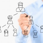 Coachande ledarskap på olika nivåer nu