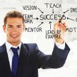 Ledarskapsutveckling, ledarskap